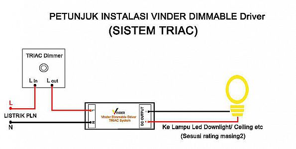 Dimmer TRIAC Panasonic 500W max